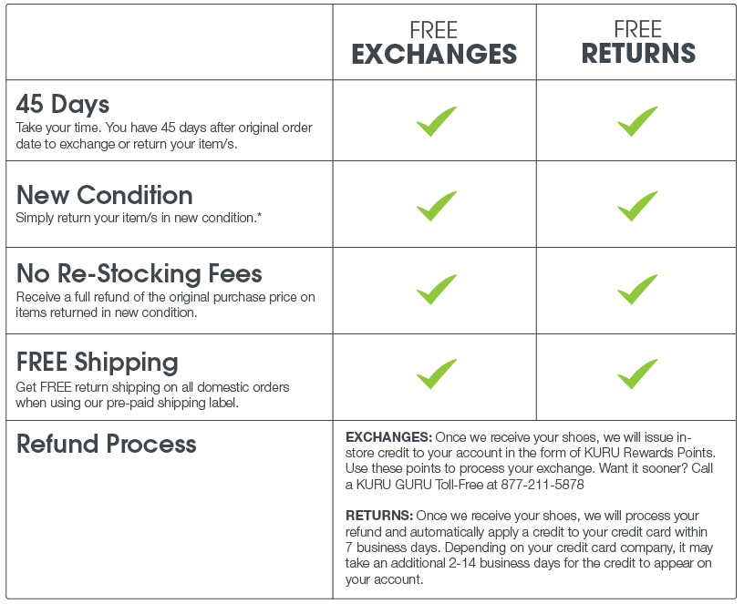 Returns and Exchanges Graphic